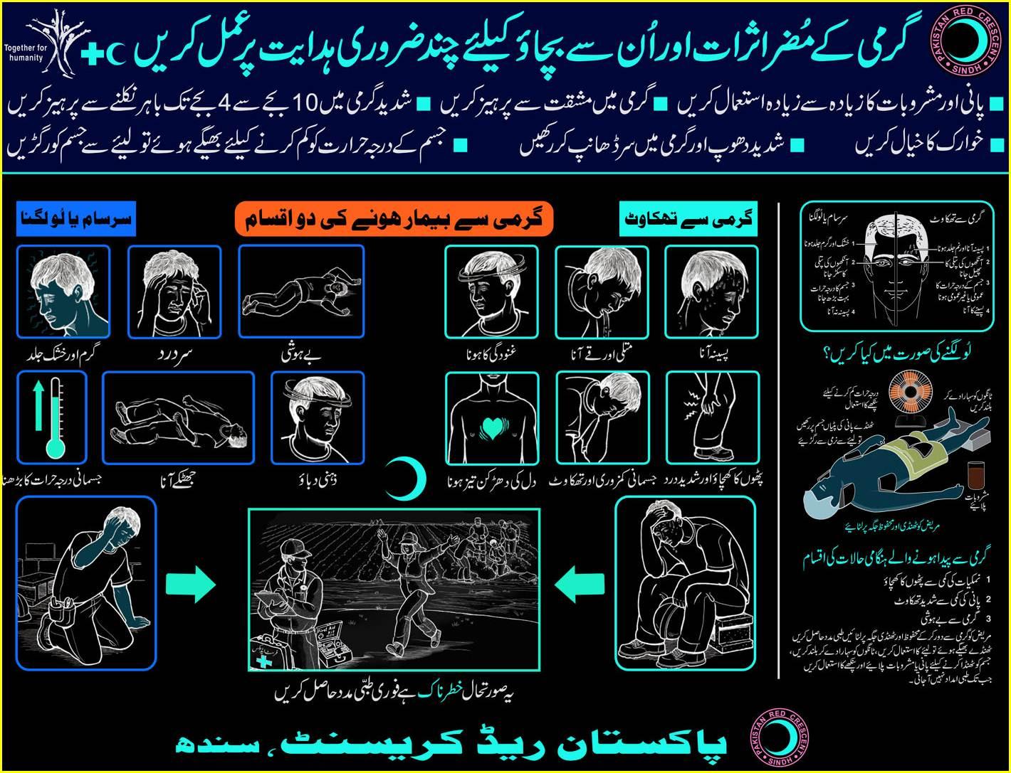 Heat Stroke Symptoms, Prevention, First Aid & Treatment in Urdu & English