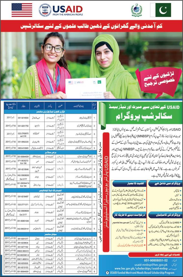 All About USAID & HEC Scholarships 2017 - Form Download