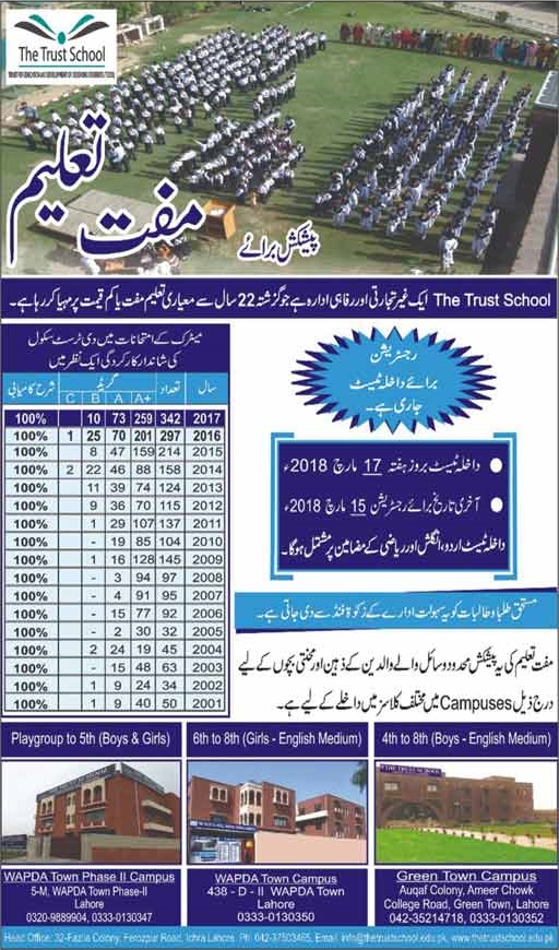 The Trust School Lahore Admission 2018 (Free Education)