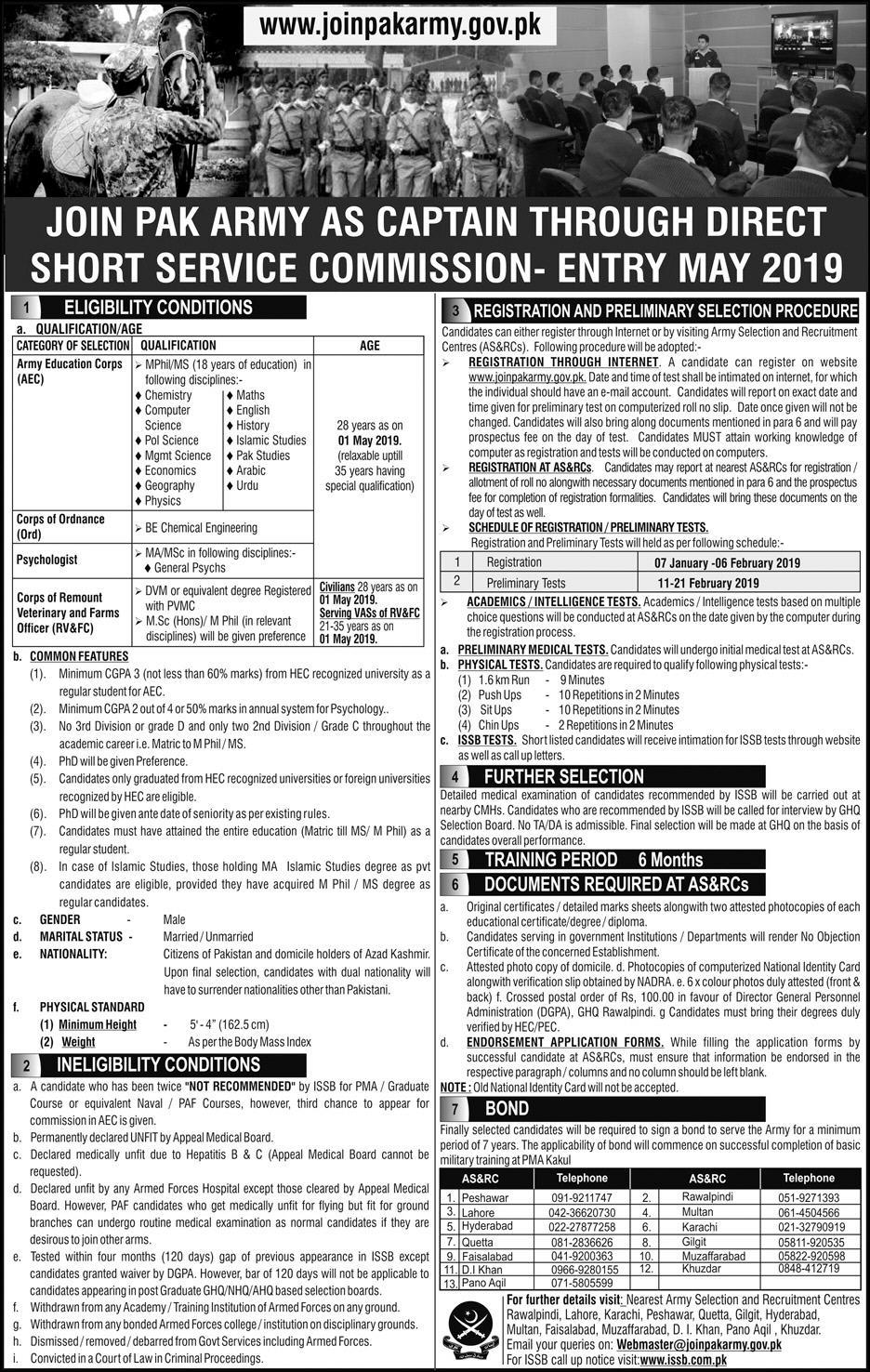 Join Pak Army as Captain Through SSC 2019 (Short Service Commission)