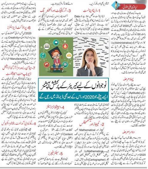 Scope of Top Career Options of Next Decade-Tips in Urdu & English