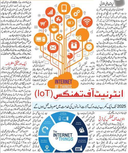 General Knowledge About Internet of Things in Urdu & English
