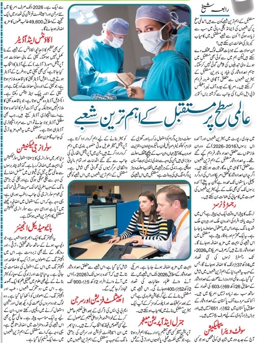 Top 10 Future Jobs of 21st Century (Urdu-English)