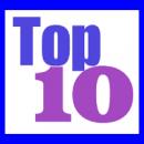 Best Job Search Techniques For Fresh Graduates-Top Ten Tips