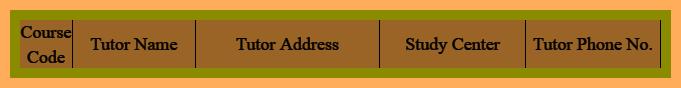 AIOU Tutor Information (Name, Address, Phone No & Study Center)