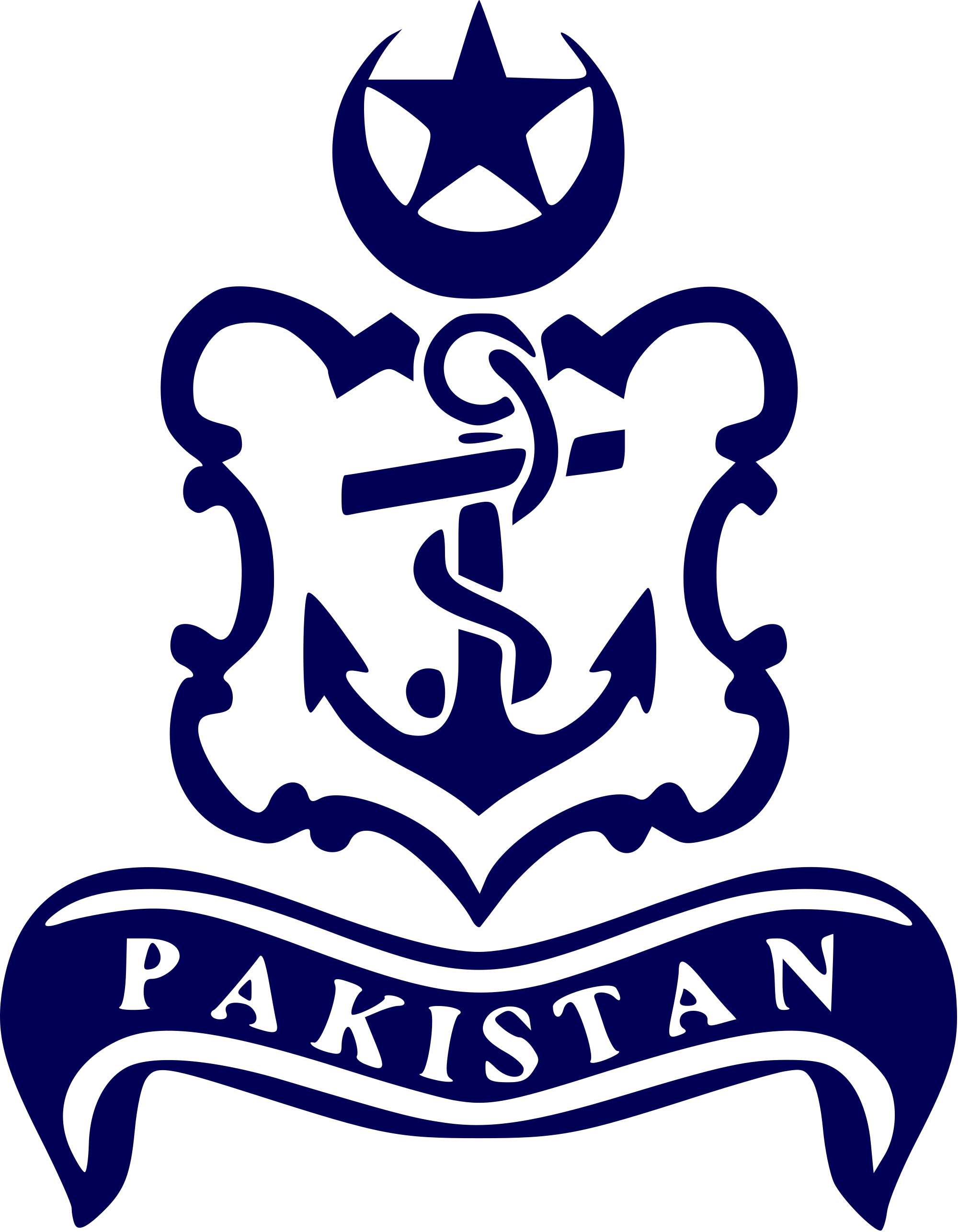 Join Pak Navy As Sailor C-2021 Batch, Ad, Registration, Result