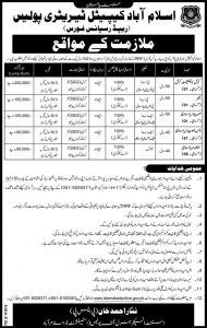 islamabad-capital-territory-rapid-response-force-jobs-2016