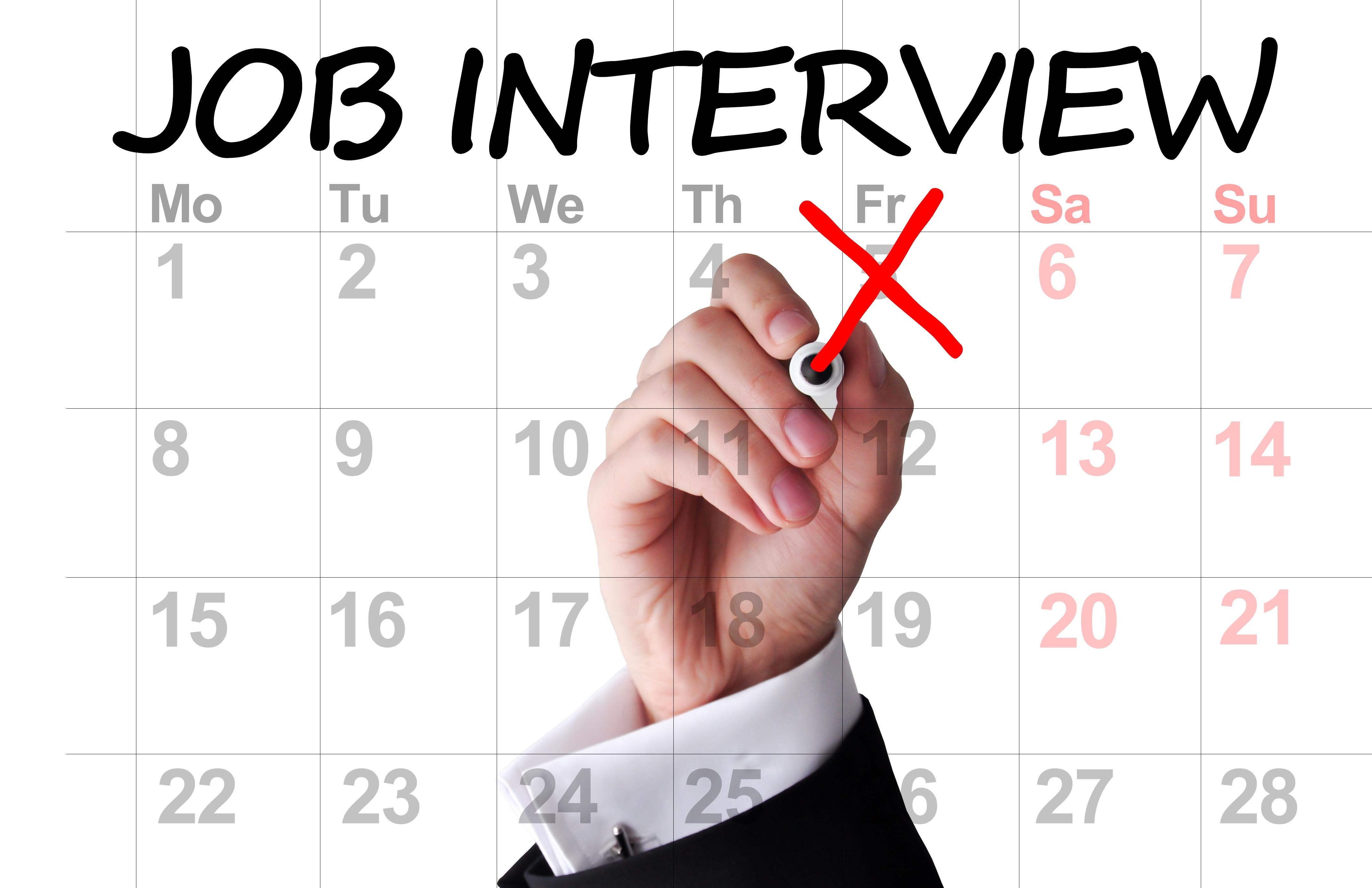 Job Interview Tips In Urdu & English