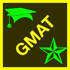 All About GMAT Test In Pakistan