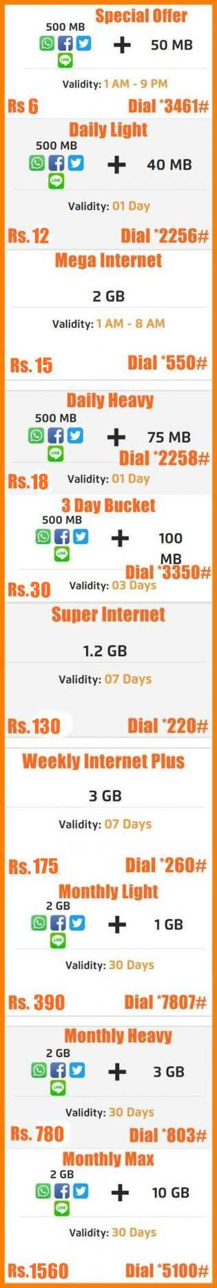Ufone 3G Internet Packages 2020 (Prepaid)