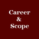 What is the Scope of Business Management Degree in Pakistan? Urdu Guide