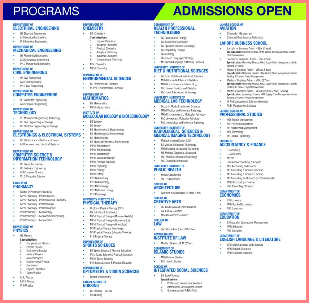 University of Lahore List of All Programs For Admission 2021, Download Prospectus