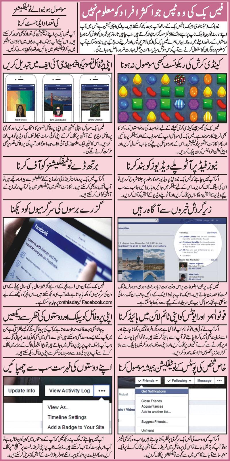 Top Ten Facebook Tips & Tricks For Social Media Lovers (Urdu-English)