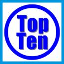 Top Ten Jobs & Career Options After Bachelor of Commerce (B.Com)