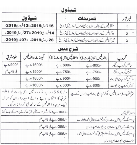 Gujranwala Board Intermediate Admission Form 2019, Schedule, Fee