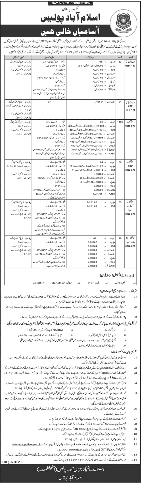 Islamabad Police Jobs 2019 Constable, ASI, NTS Form Download