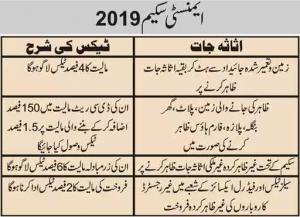 tax amnesty scheme Pakistan