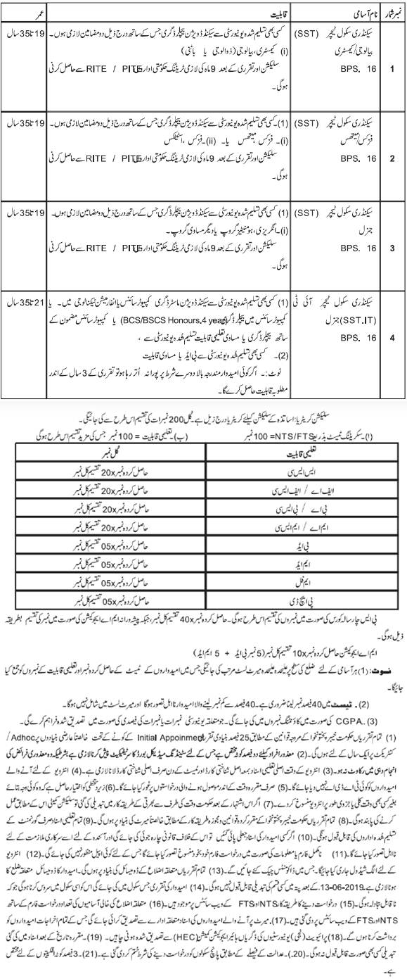 Latest KPK SST Jobs 2019, Download FTS & NTS Form