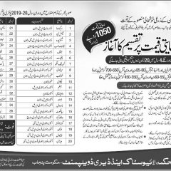 Prime Minister Poultry Scheme 2019, Download Form, Price, List of Successful Applicants