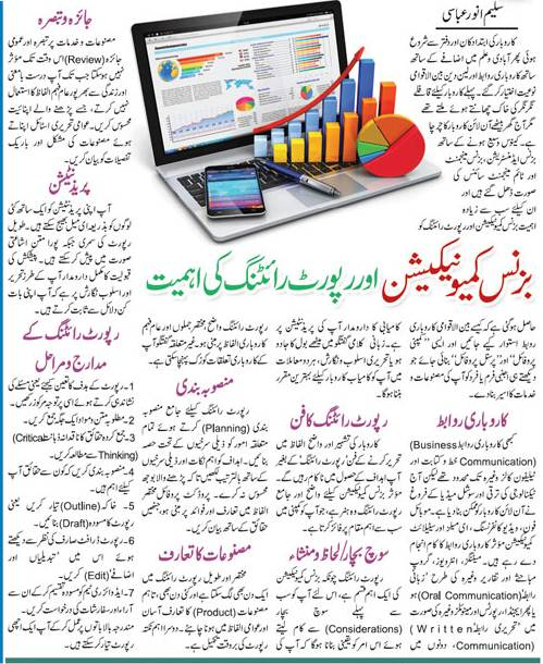 Learn Report Writing-Business Communication Tips in Urdu & English