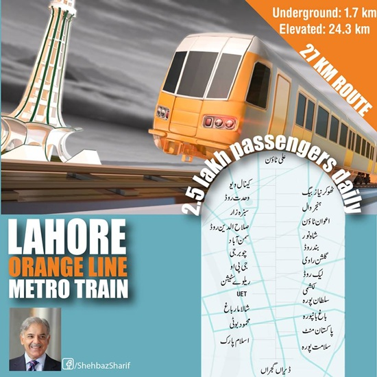 All About Metro Train Lahore-Timing, Route, Stations, Fare, Helpline No & Key Features