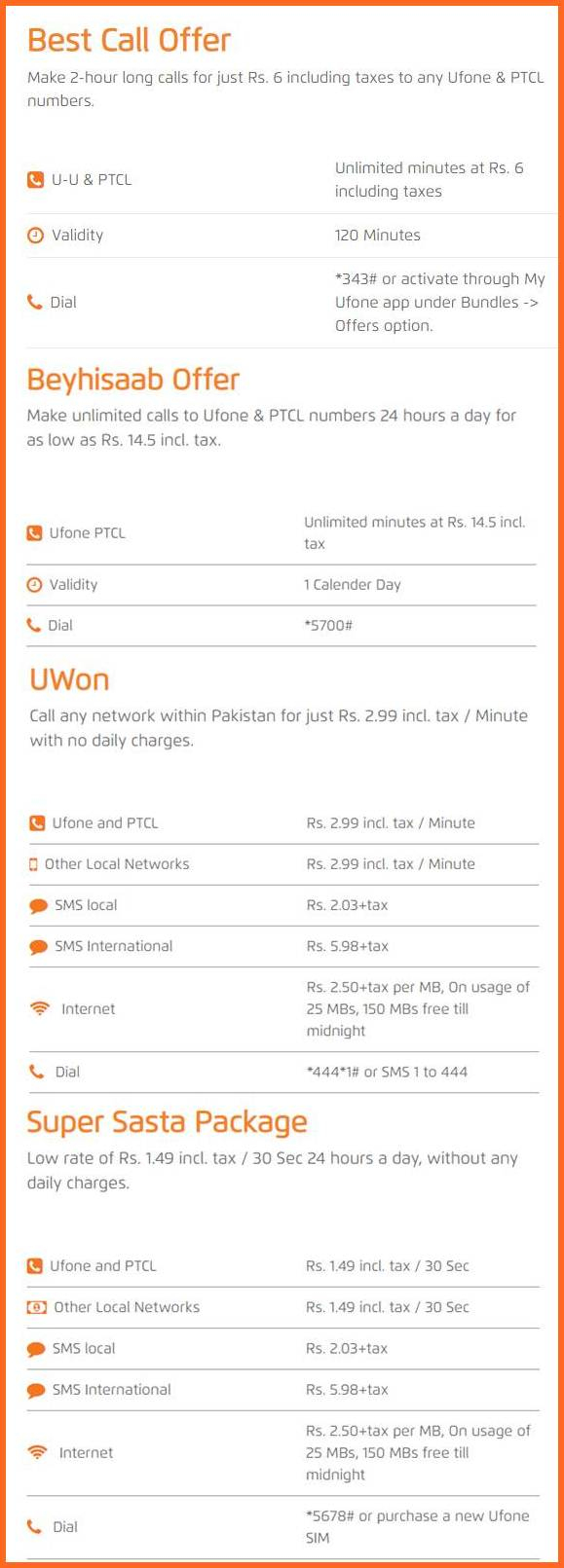 Ufone Call Packages 2021 For Prepaid Customers