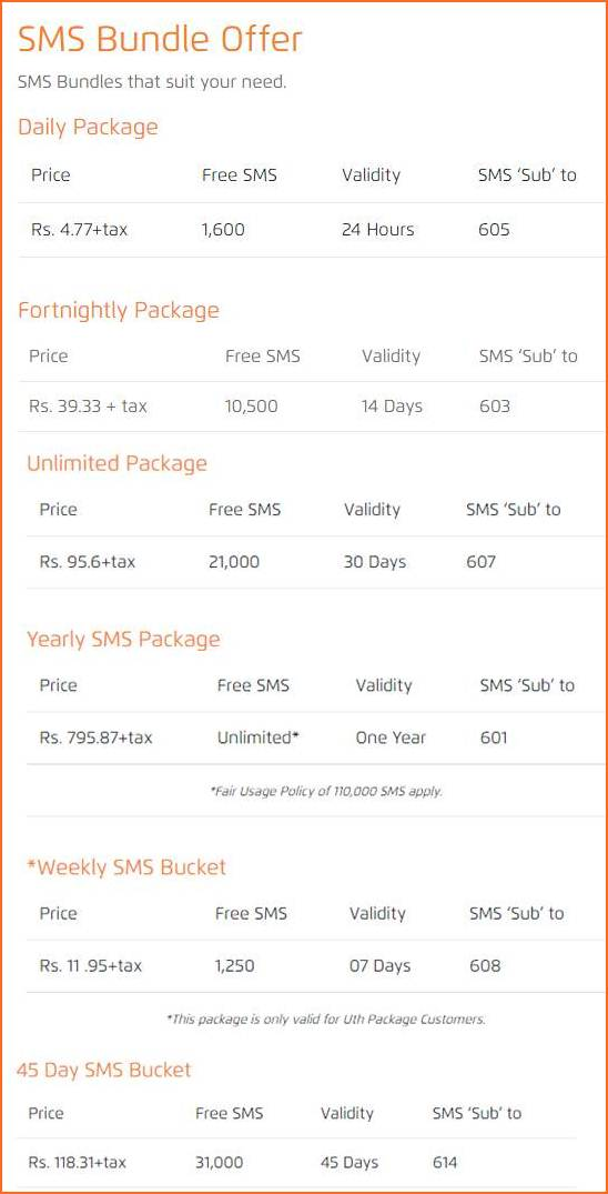 Ufone SMS Packages 2021 For Prepaid Users