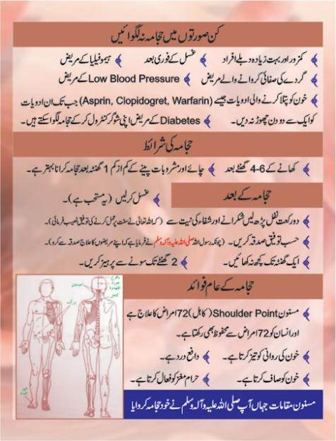 All About Hijama or Cupping Therapy for Beginners, Benefits, Method, Tips